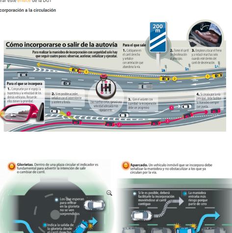 unnamed 1 1 - Fecha examen . Competencia de transporte Andalucía