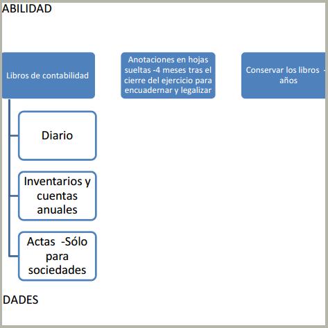 unnamed 3 - Fecha examen . Competencia de transporte Andalucía