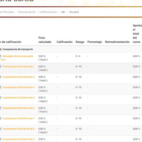 unnamed 9 - Fecha examen . Competencia de transporte Andalucía
